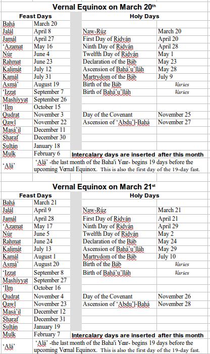 Calendar-BothVernals